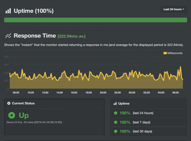 wp-mootor-uptime-with-cdn